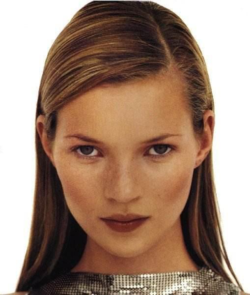 Gesichtsmerkmale Modelle für Zusammenhang zwischen